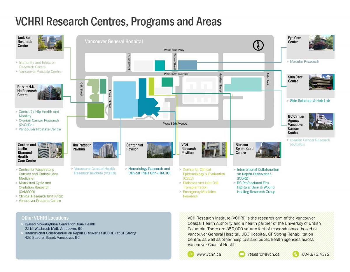 Centre Bell Floor Plan Research Facilities Vch Research Institute